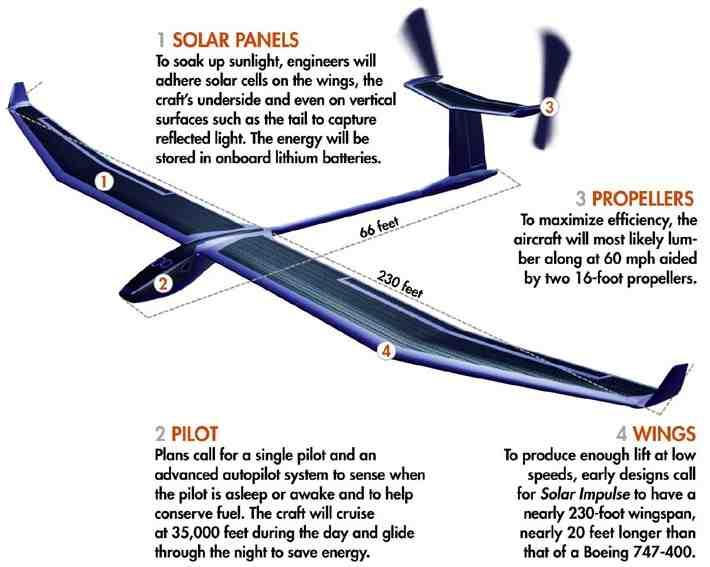 solar_impulse1
